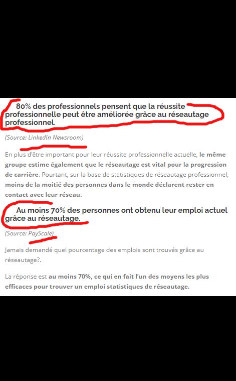 Statististiques Networking en France